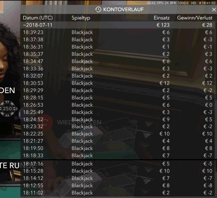 Live Blackjack Bet Behind Einsatz zur Minimum-Verringerung