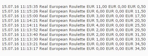 Pechsträhne bei der European Roletteversion gehabt. Zehn Runden hintereinander ohne Gewinnergebnis. Zuerst zweimal plusminus Null und dann 8x nacheinander nur noch Minusergebnisse. Die letzten fünf Spieleinsätze waren allerdings zu hoch, relativ zum Guthabenstand gesehen. Mit der 10% Strategie (bzw. Kellystrategie) wäre der Kontostand möglicherweise noch zu retten gewesen. Schade, dass es wieder schief gegangen ist. Vielleicht klappt es beim nächsten Versuch besser.