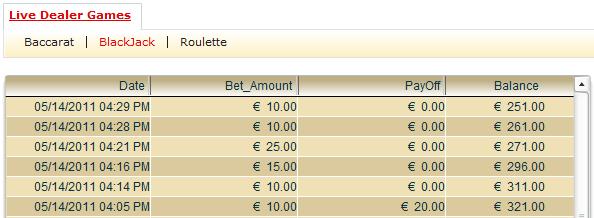 Globet Casino