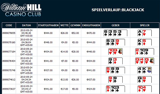 online william hill casino online casino neu