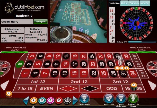 Roulette Auszahlung