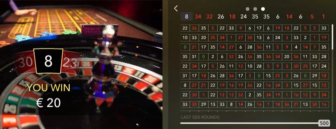 Ip casino number