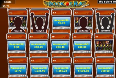online casino games reviews wie funktioniert book of ra