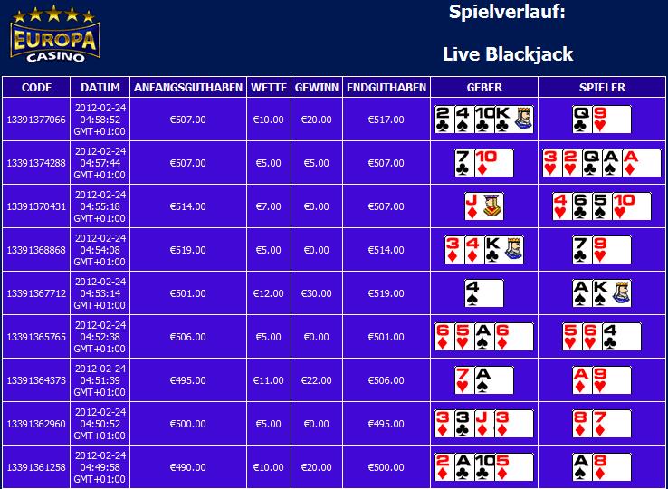 europa casino opinie