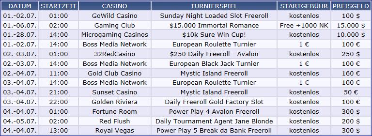 Turniere im Juli