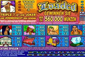 Slot Turnier mit 00 Preisgeld getestet